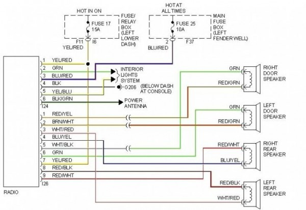 stereo_wiring_diagram_for_1998_subaru_legacy_outback_1 Radio Wiring Diagram For Subaru Outback on