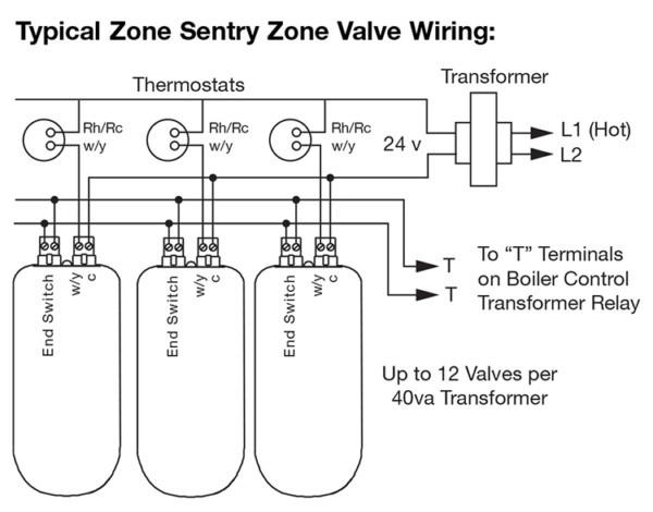 Taco Zone Valve Wiring Heater