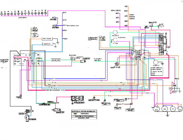 Chassis Wiring Diagram
