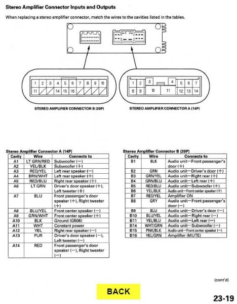 2006 Acura Tl Radio Wiring Diagram