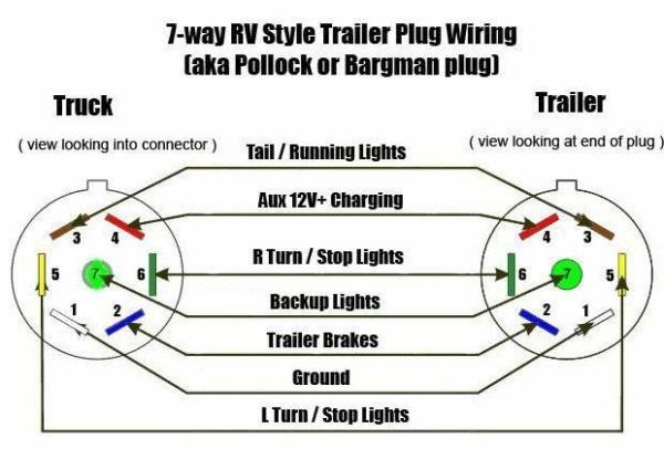 Trailer Light Plug Diagram