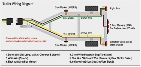 boat trailer harness 4 conductor trailer wiring diagram wiring diagrams post  4 conductor trailer wiring diagram