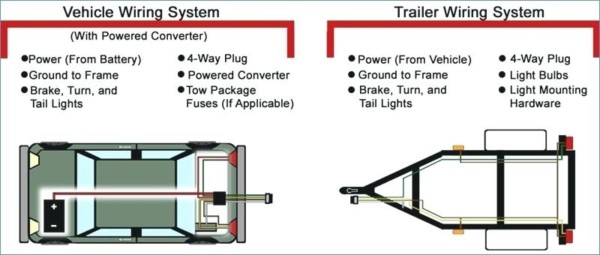 4 Way Trailer Wiring Troubleshooting  Way Trailer Wiring Diagram Troubleshooting on