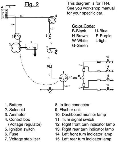 Mg Tc Wiring Diagram