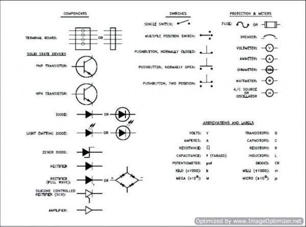 Understanding Wiring Schematics Understanding Basic Wiring Diagram
