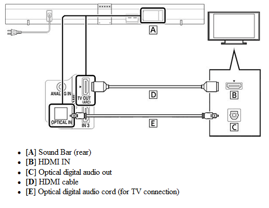 vdp sound bar wiring diagram