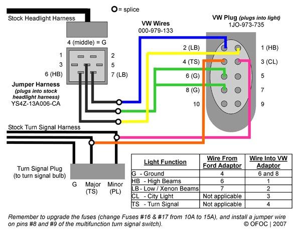 Vw Jetta Wiring Diagram