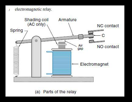 What Are Electromechanical Relays