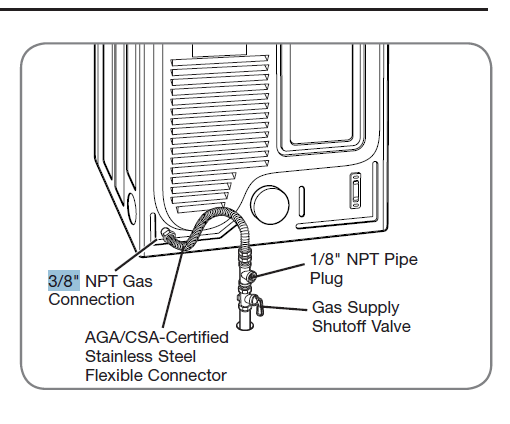 Why Won't This 3 8 Male Connector For A Natural Gas Dryer Fit A 3