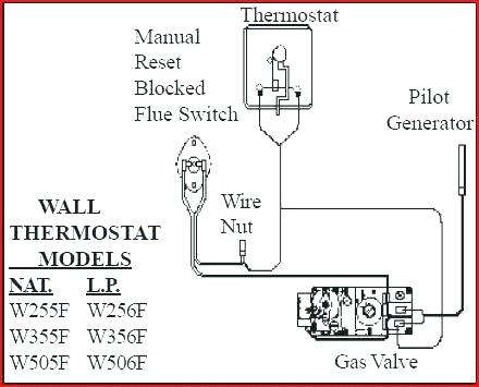 Williams Gas Wall Furnace Wall Heater Gas Gas Wall Heaters Tall