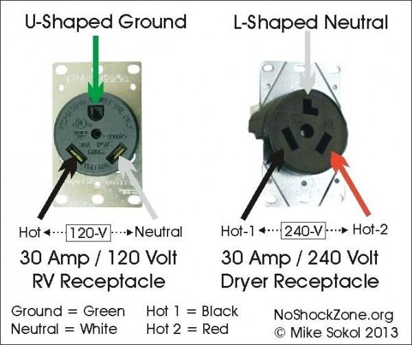Wire 220 Plug Wiring