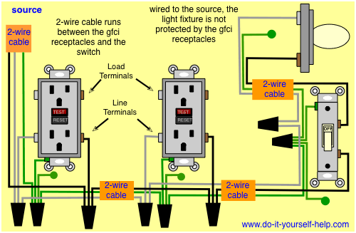Wire A Gfci Outlet Diagram Also Electrical Outlet Light Switch