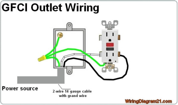 Wire Colors Outlet