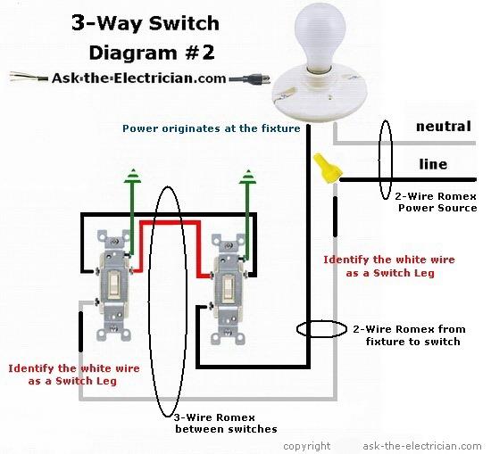 Wiring A Switch Leg