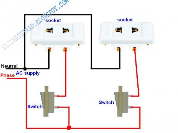Wiring A Switch Socket