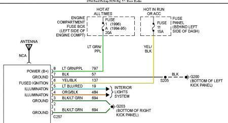 Wiring Diagram For Ford F150 Radio