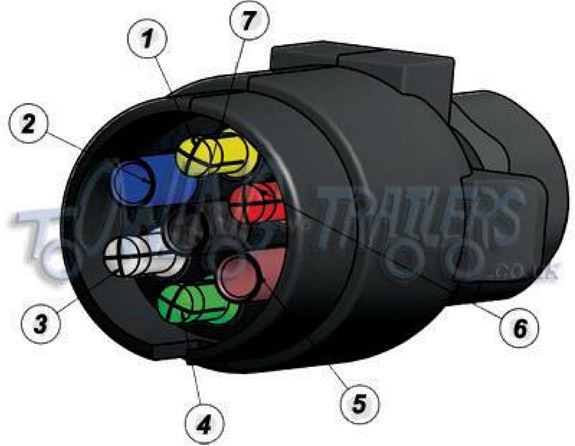 Wiring Diagram For Towbar Electrics 7 Pin Trailer Socket Wiring