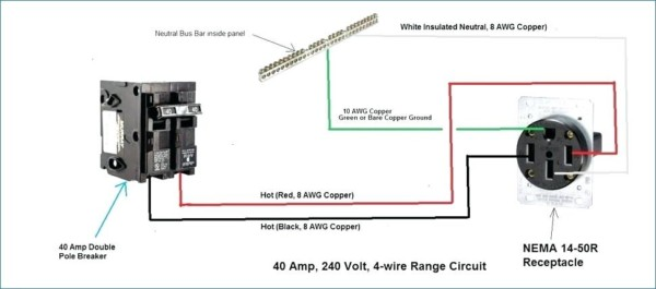 Wiring Electric Range Outlet