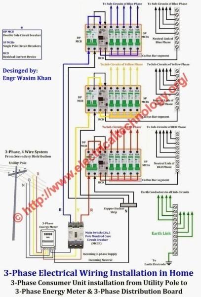 Wiring Installation Pdf