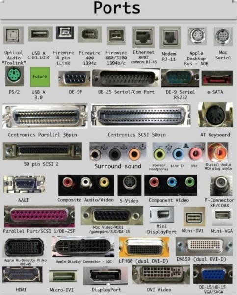 Your Understanding Computerscomputer Repairs Melbourne
