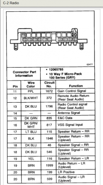 99 Tahoe Radio Wiring Diagram
