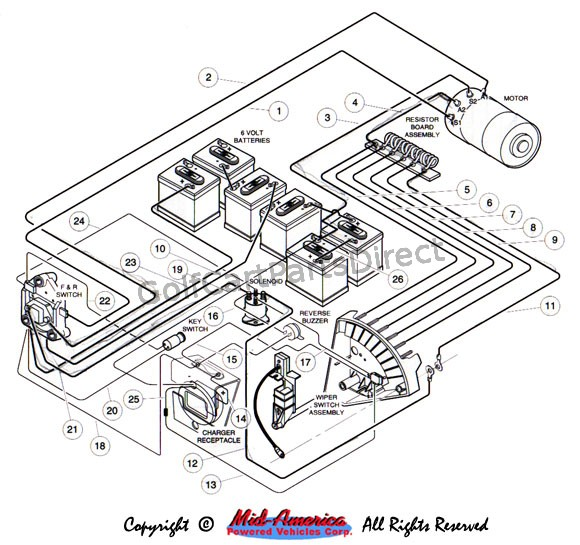 1983 Club Car Wiring Diagram