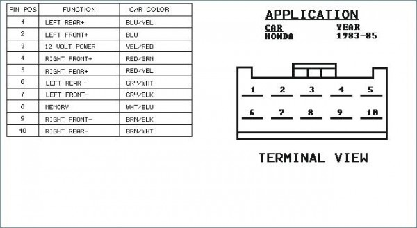 1994 Honda Civic Wiring Diagram