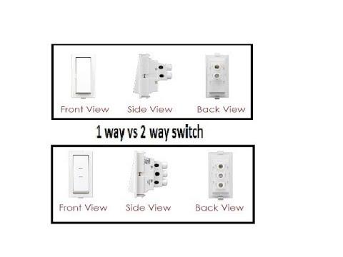 1 Way Vs 2 Way Switch  Basic Of 1 Way Vs 2 Way Switch  Working Of
