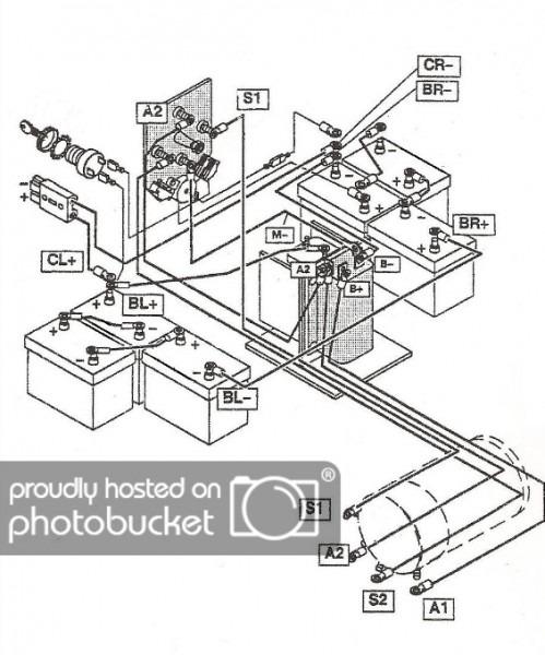 2002 Ez Go Txt Wiring Diagram