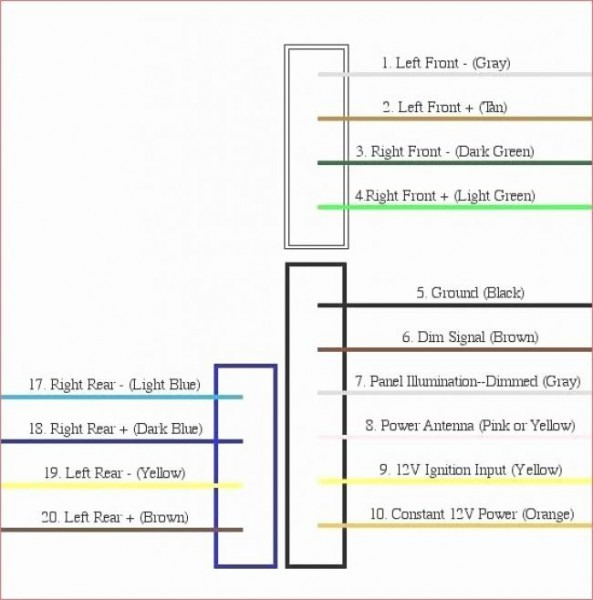 Diagram  Wiring Diagram De Taller Kia Sorento Full