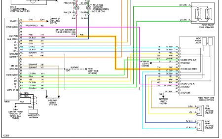 2003 Chevy Venture Radio Wiring Diagram