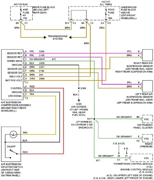 2005 Trailblazer Radio Wiring Diagram
