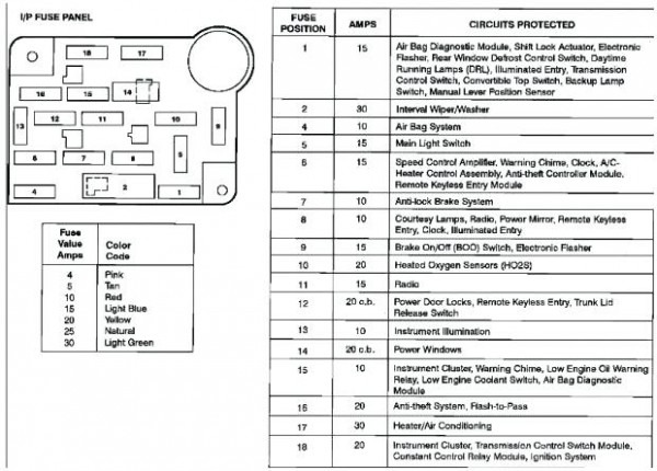 2005 mustang wiring diagram