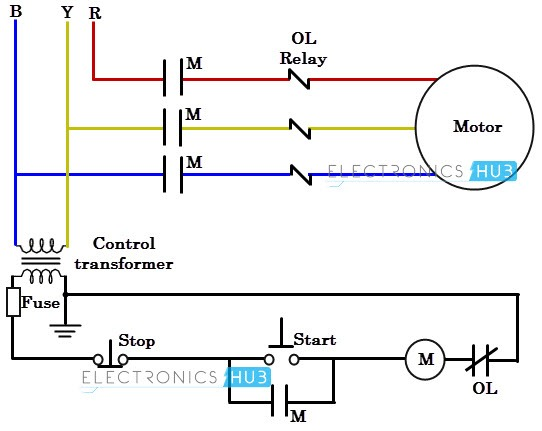 3 Phase Power Diagram