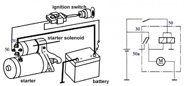 3 Typical Car Starting System Diagram