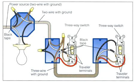 3 Way Light Switch 3 Way Light Switch Wiring Troubleshooting