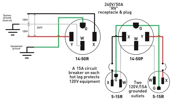 3 Wire 220 Volt Diagram