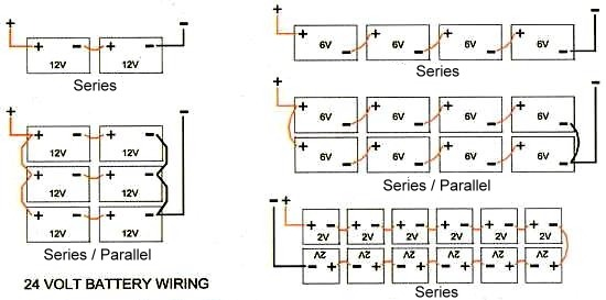 48v Battery Bank Wiring Diagram Schematic