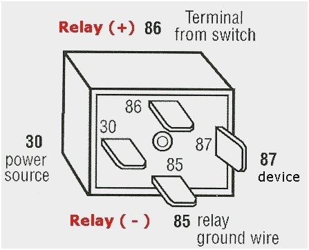 4 Pin Bosch Relay Wiring