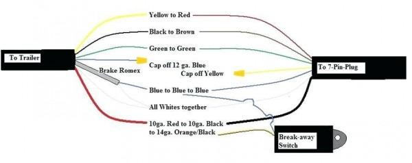 4 Pin Trailer Harness Schematic