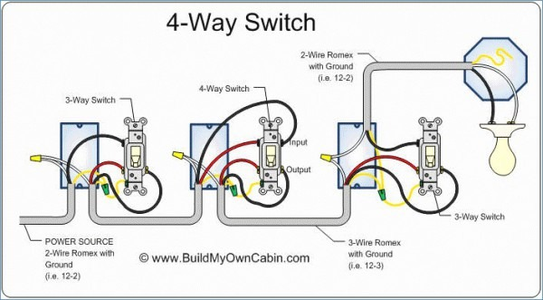 4 Way Smart Switch