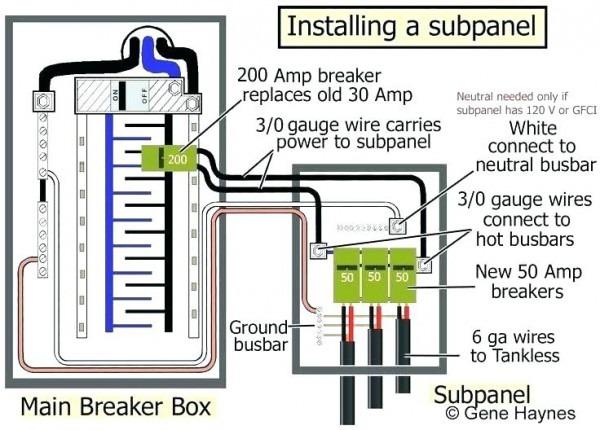 50 Amp Rv Breaker Panel 50 Amp Rv Breaker Box Wiring Diagram