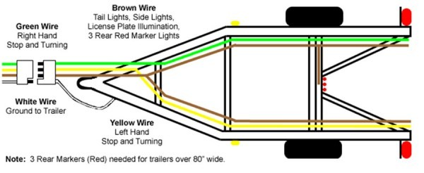 5 Wire Trailer Diagram