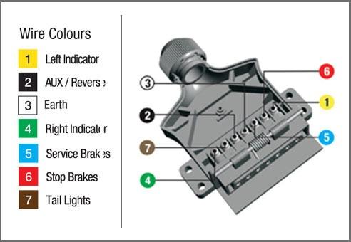 7 Pin Flat Trailer Plug Wiring Diagram