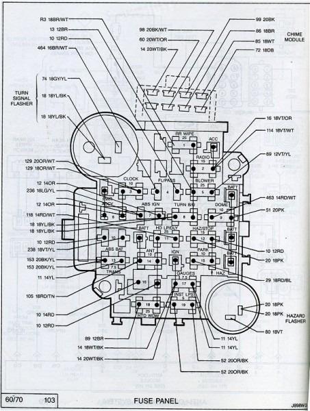 88 Jeep Wrangler Fuse Box Diagram
