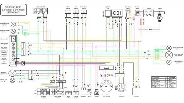 Aprilia Mojito 50 Wiring Diagram