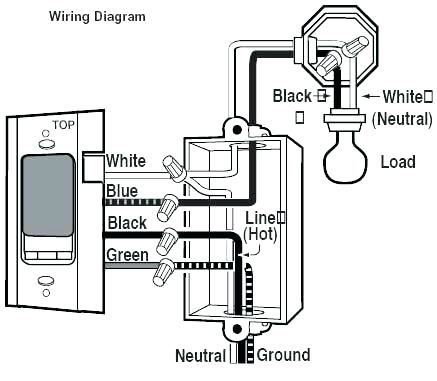 Basic Electrical Wiring Installation Electrical Wiring Guide