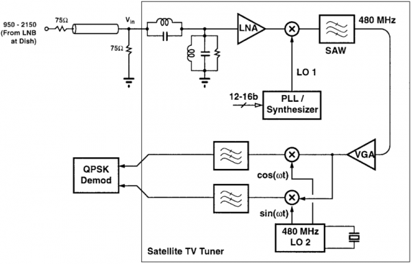 Block Diagram Of A Typical L