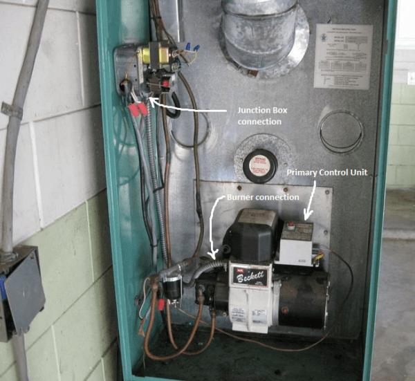 Burner Modification