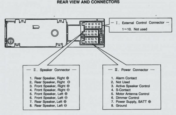 Sony Xplod Car Radio Wiring Diagram from www.chanish.org